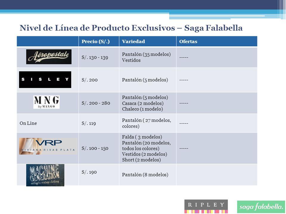 Nivel de Línea de Producto Exclusivos – Saga Falabella