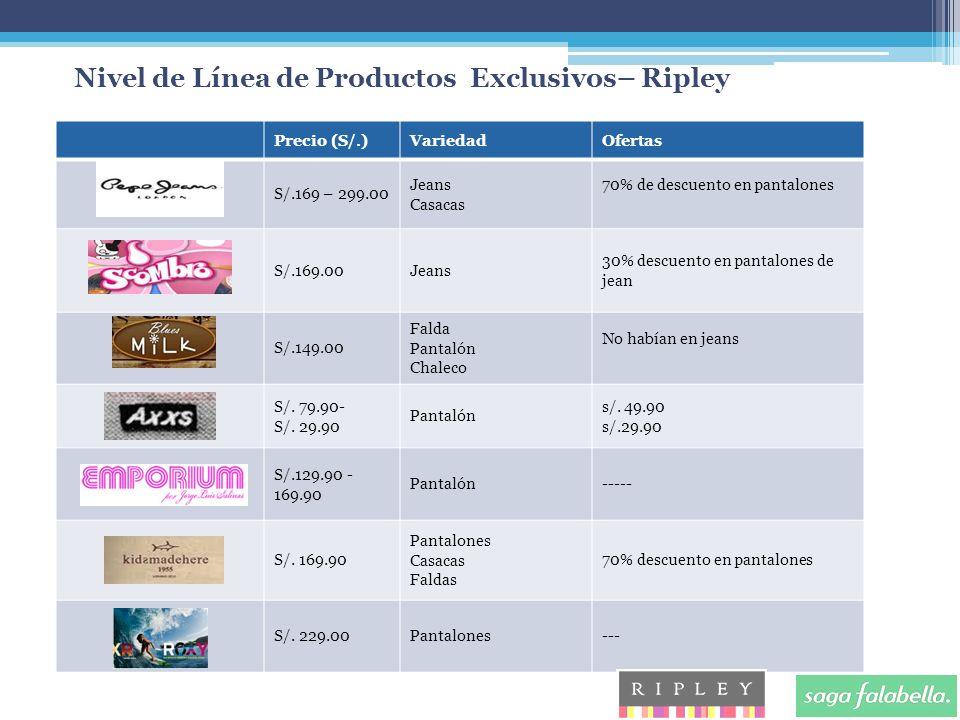 Nivel de Línea de Productos Exclusivos– Ripley