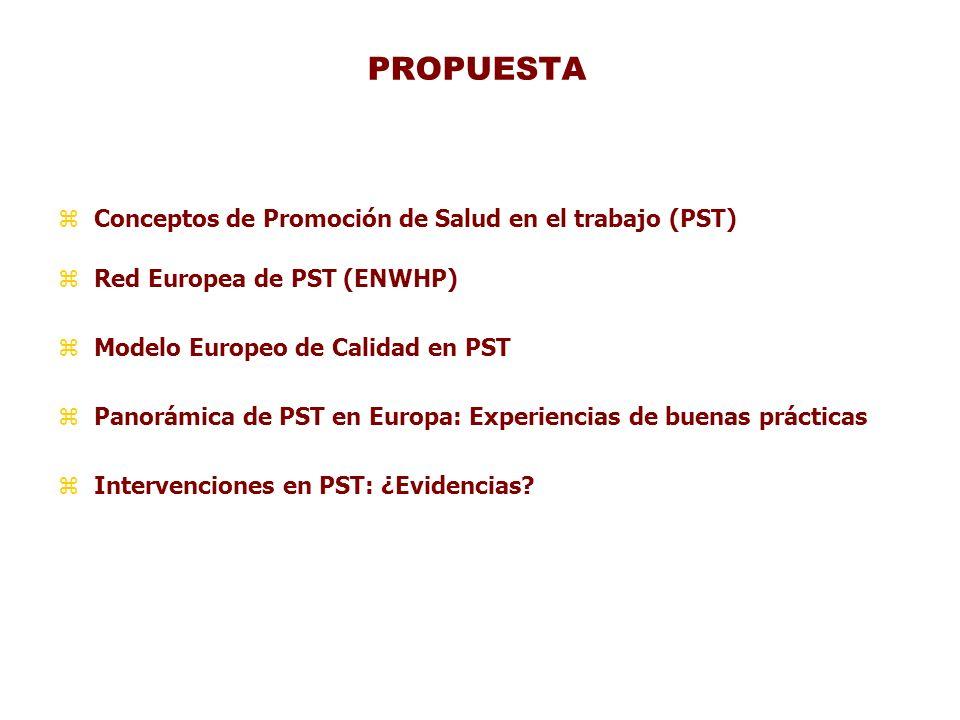 PROPUESTA Conceptos de Promoción de Salud en el trabajo (PST)