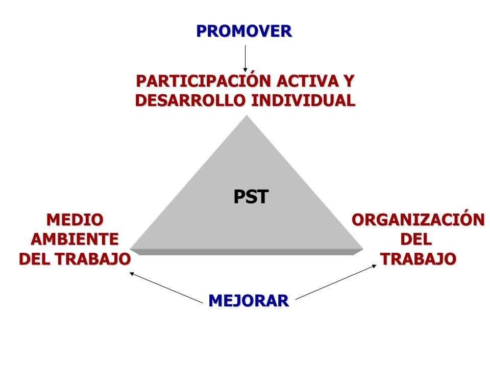 PARTICIPACIÓN ACTIVA Y DESARROLLO INDIVIDUAL