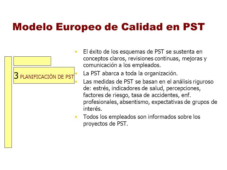 Modelo Europeo de Calidad en PST