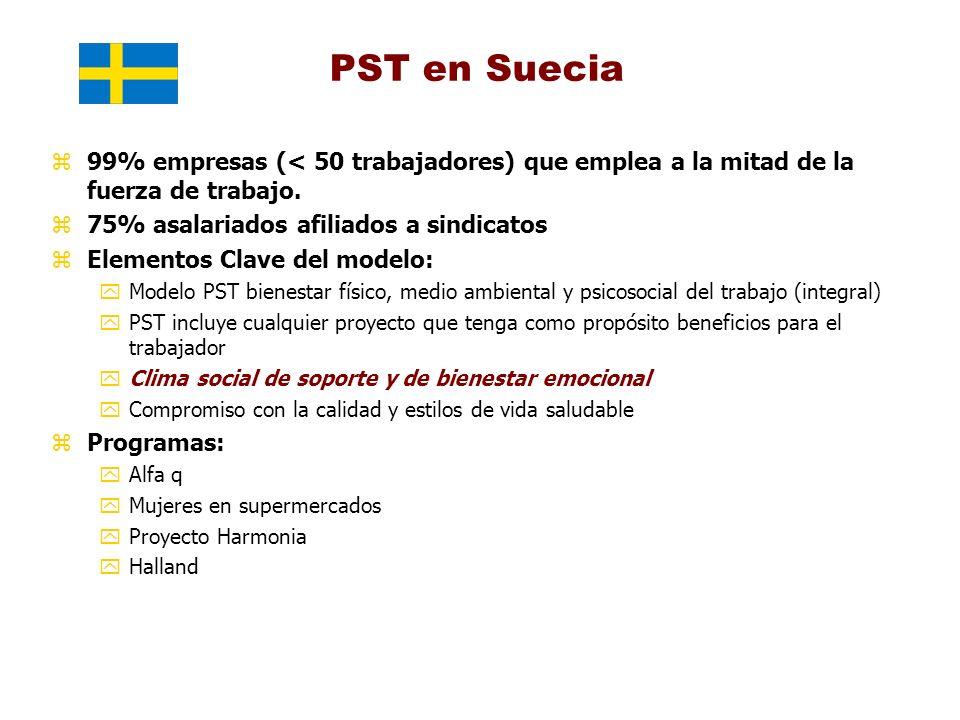 PST en Suecia 99% empresas (< 50 trabajadores) que emplea a la mitad de la fuerza de trabajo. 75% asalariados afiliados a sindicatos.