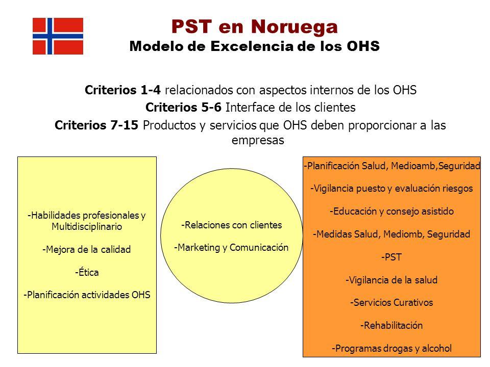PST en Noruega Modelo de Excelencia de los OHS