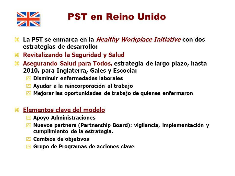 PST en Reino Unido La PST se enmarca en la Healthy Workplace Initiative con dos estrategias de desarrollo: