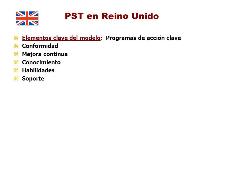 PST en Reino Unido Elementos clave del modelo: Programas de acción clave. Conformidad. Mejora continua.