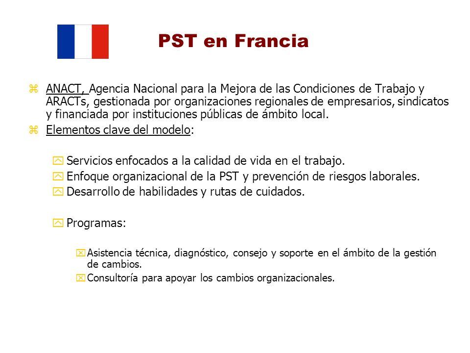 PST en Francia