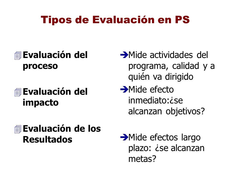 Tipos de Evaluación en PS