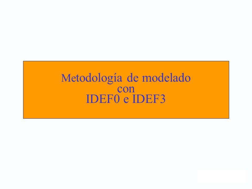Metodología de modelado con IDEF0 e IDEF3