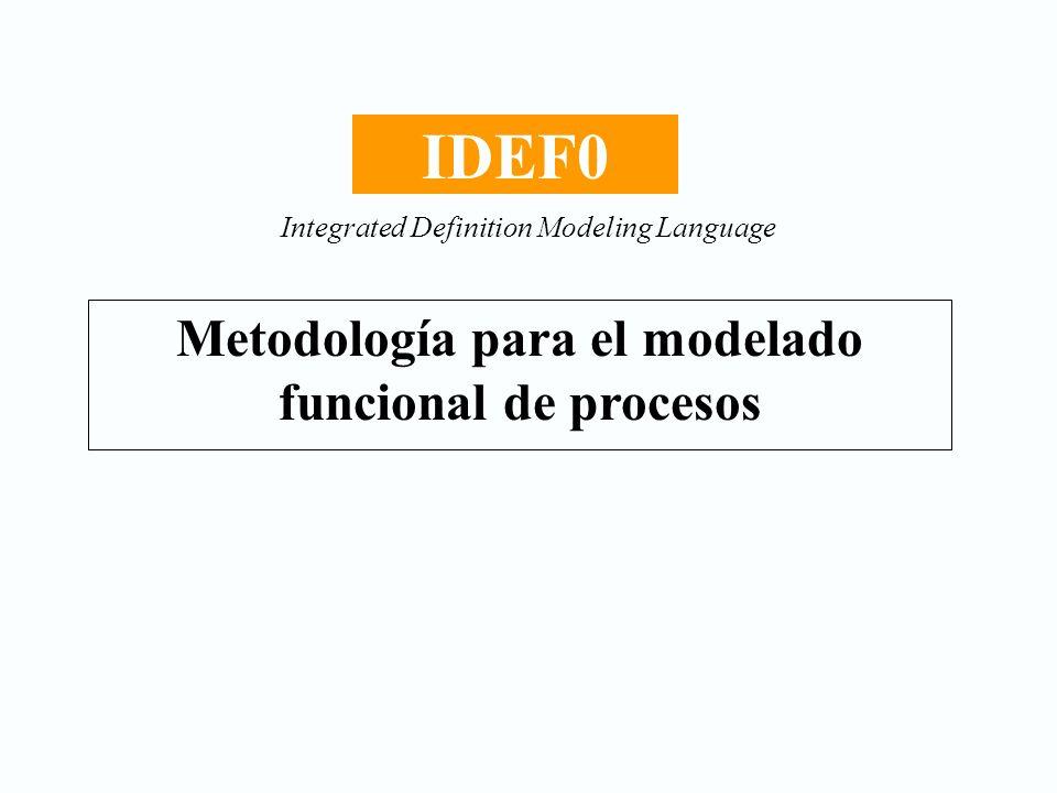Metodología para el modelado funcional de procesos