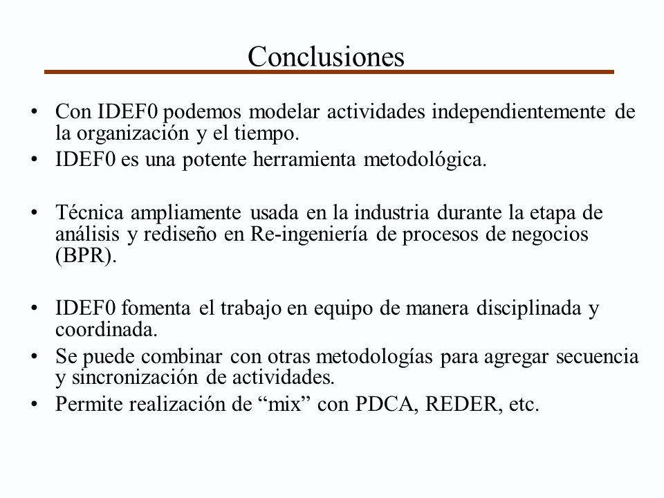 Conclusiones Con IDEF0 podemos modelar actividades independientemente de la organización y el tiempo.