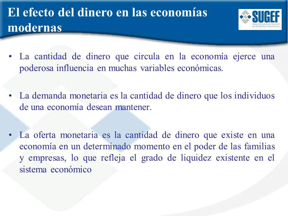 El efecto del dinero en las economías modernas