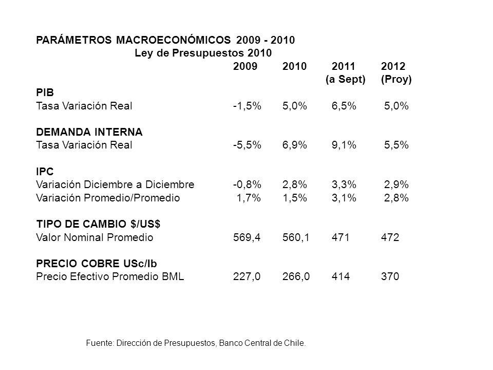PARÁMETROS MACROECONÓMICOS 2009 - 2010 Ley de Presupuestos 2010