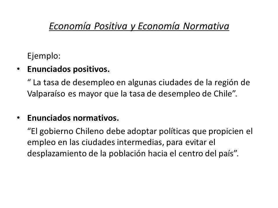 Economía Positiva y Economía Normativa