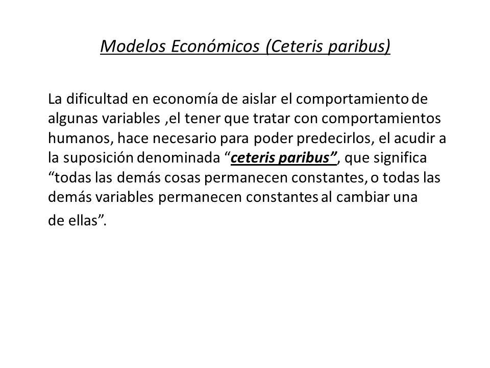 Modelos Económicos (Ceteris paribus)