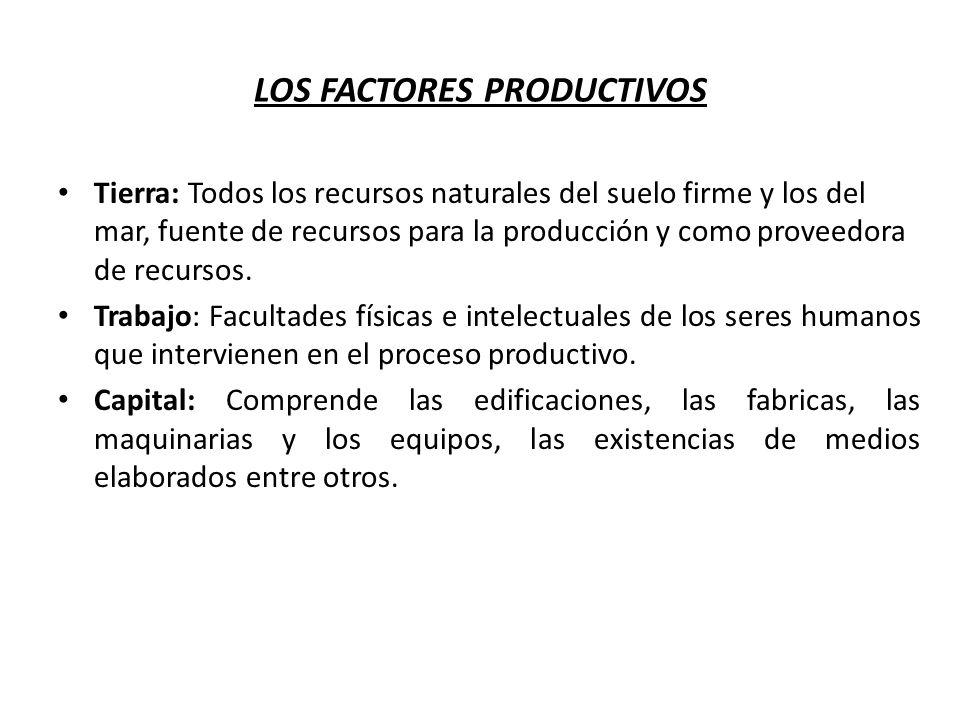 LOS FACTORES PRODUCTIVOS