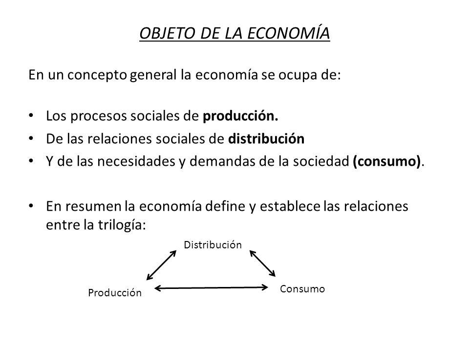 OBJETO DE LA ECONOMÍA En un concepto general la economía se ocupa de: