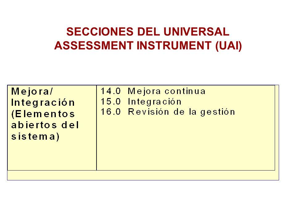 SECCIONES DEL UNIVERSAL ASSESSMENT INSTRUMENT (UAI)