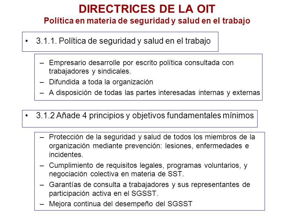 DIRECTRICES DE LA OIT Política en materia de seguridad y salud en el trabajo
