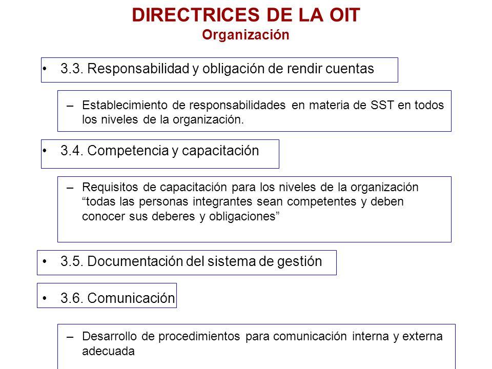 DIRECTRICES DE LA OIT Organización