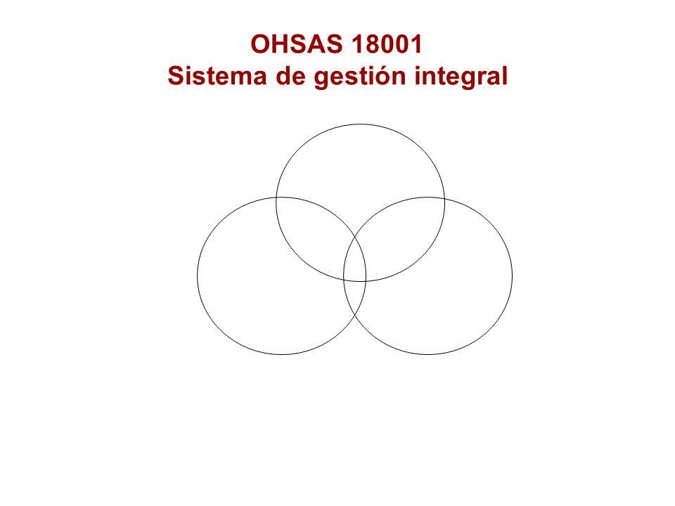OHSAS 18001 Sistema de gestión integral