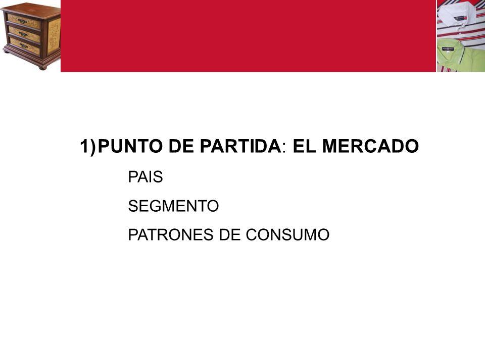 PUNTO DE PARTIDA: EL MERCADO