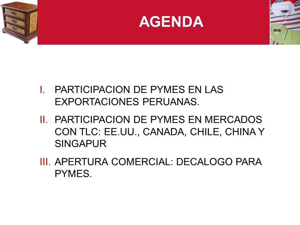 AGENDA PARTICIPACION DE PYMES EN LAS EXPORTACIONES PERUANAS.