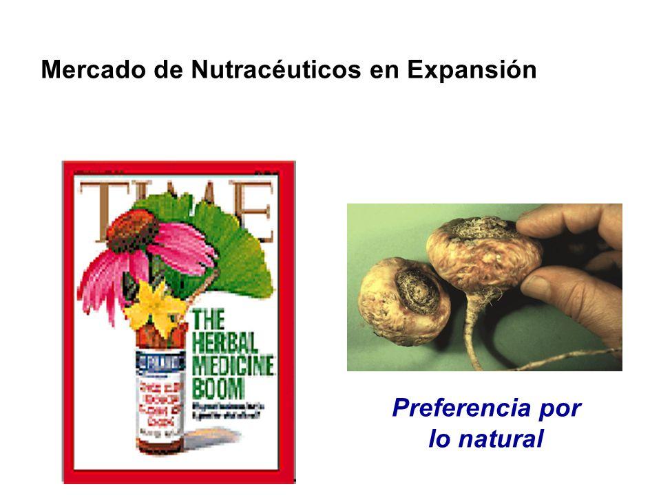 Preferencia por lo natural