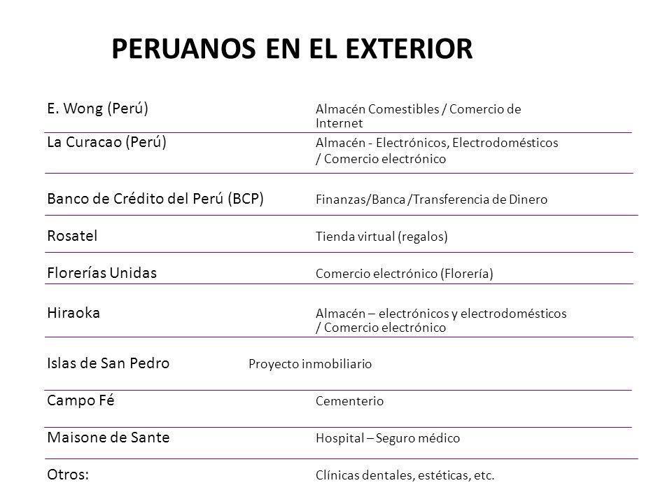PERUANOS EN EL EXTERIOR