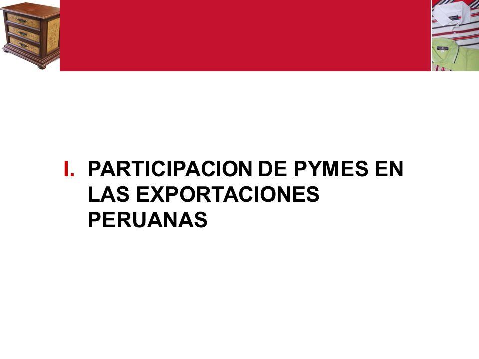 PARTICIPACION DE PYMES EN LAS EXPORTACIONES PERUANAS