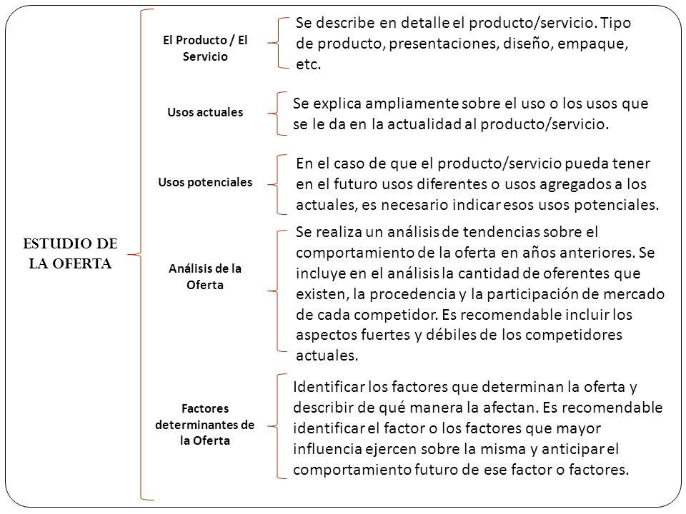 El Producto / El Servicio Factores determinantes de la Oferta
