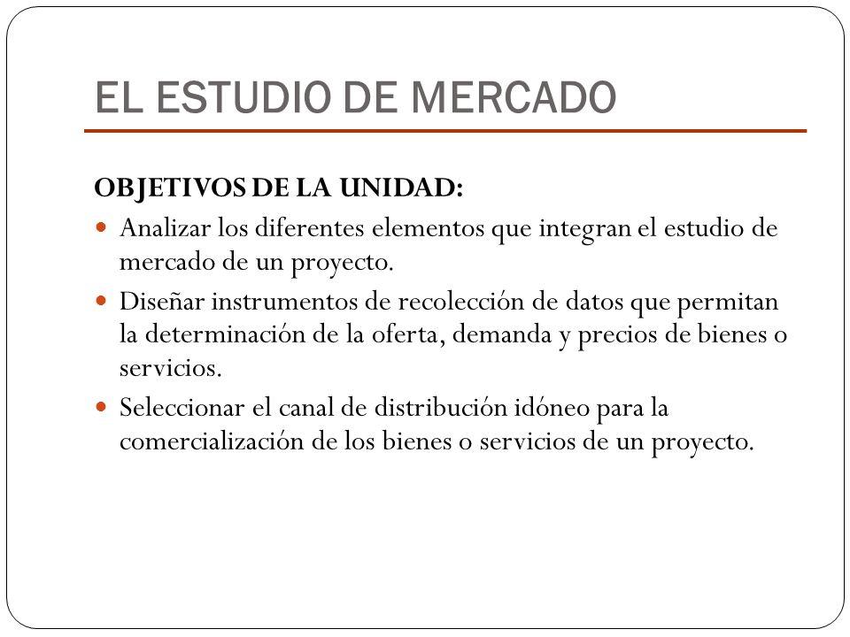 EL ESTUDIO DE MERCADO OBJETIVOS DE LA UNIDAD: