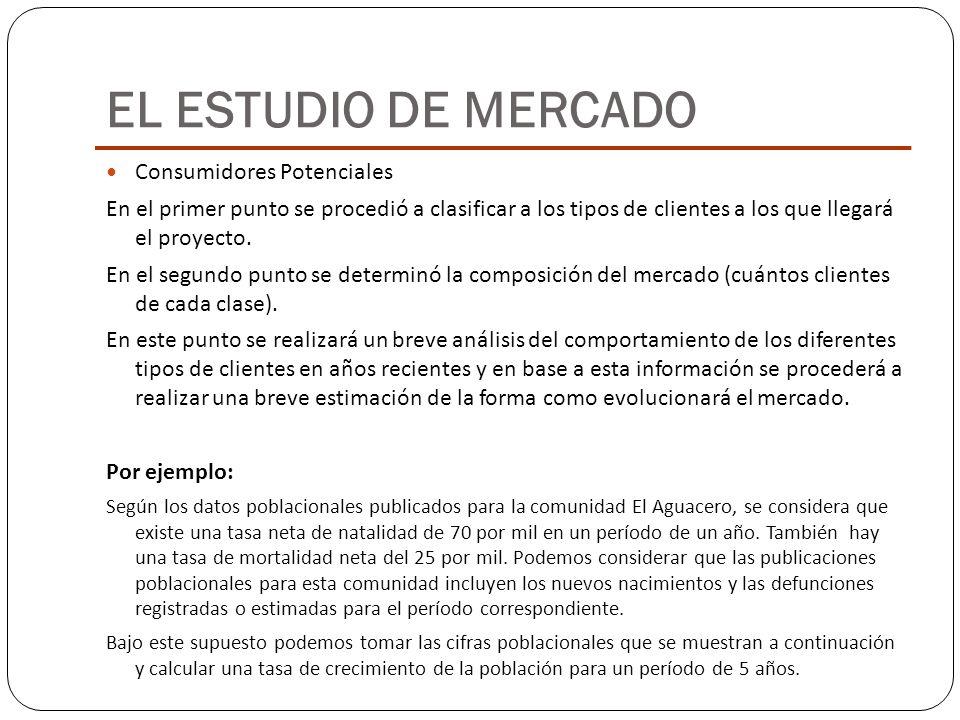 EL ESTUDIO DE MERCADO Consumidores Potenciales