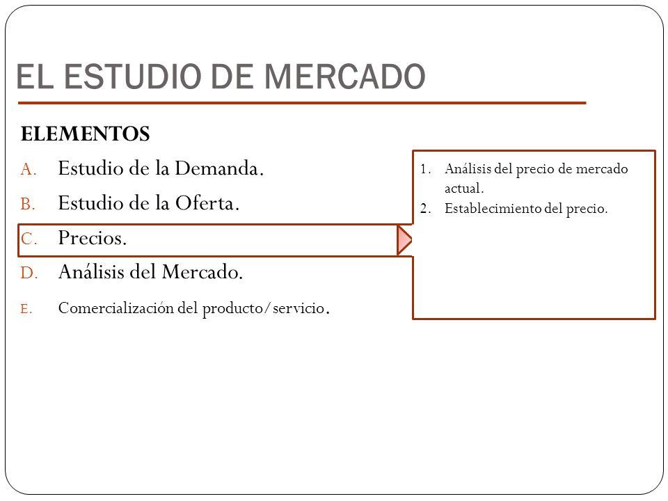 EL ESTUDIO DE MERCADO ELEMENTOS Estudio de la Demanda.