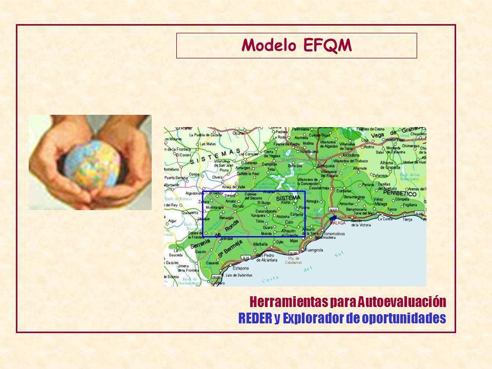 Modelo EFQM Herramientas para Autoevaluación