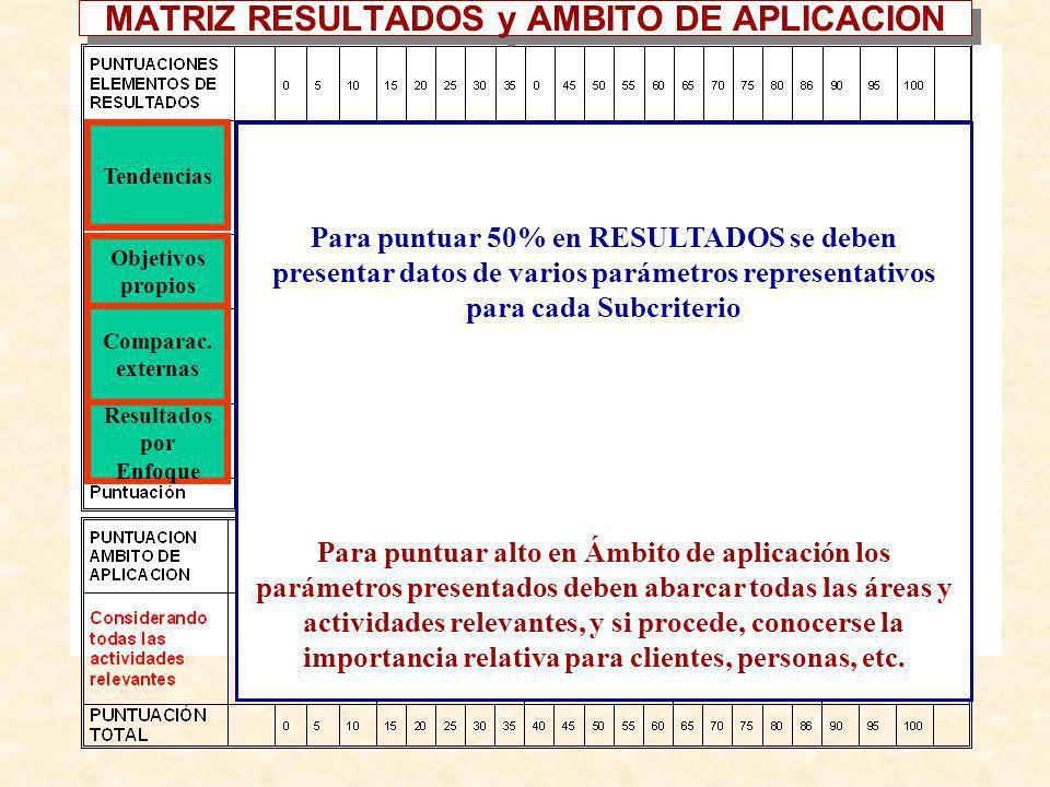 MATRIZ RESULTADOS y AMBITO DE APLICACION