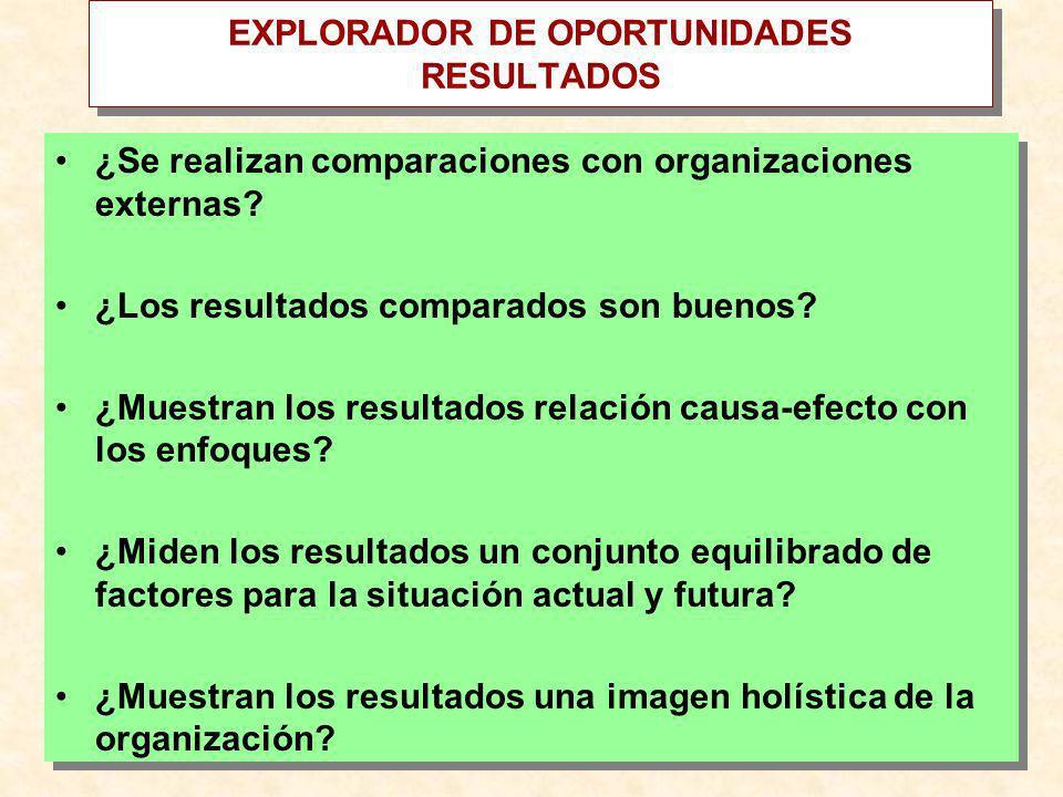 EXPLORADOR DE OPORTUNIDADES RESULTADOS