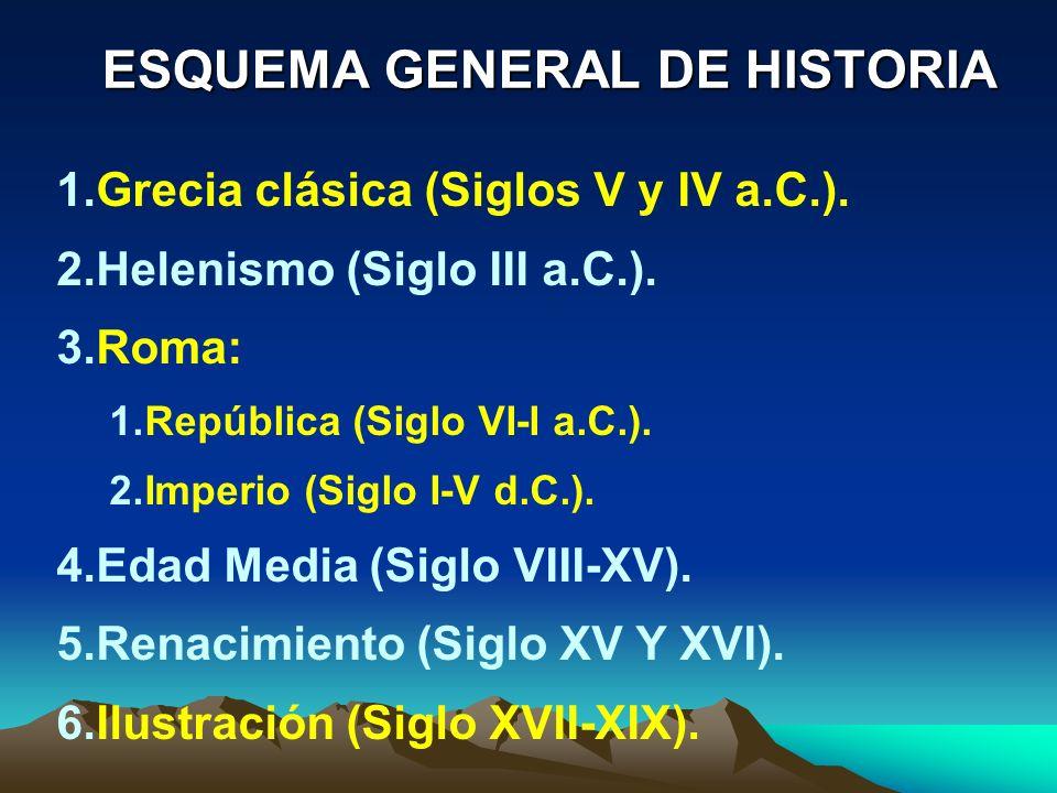 ESQUEMA GENERAL DE HISTORIA