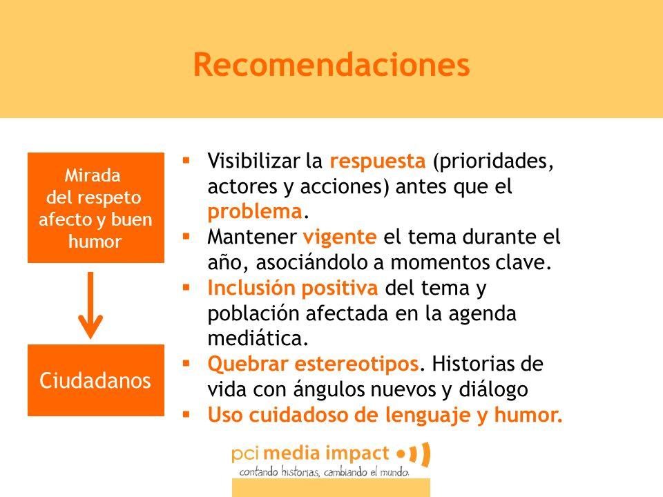 Recomendaciones Ciudadanos