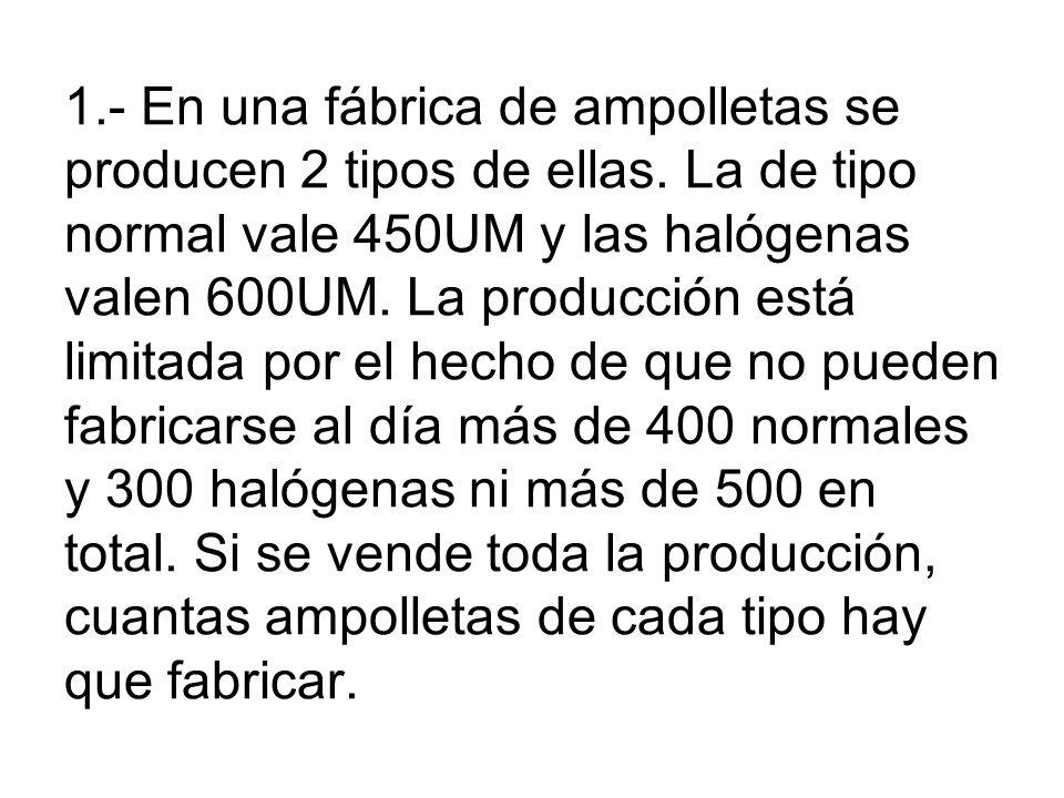 1. - En una fábrica de ampolletas se producen 2 tipos de ellas