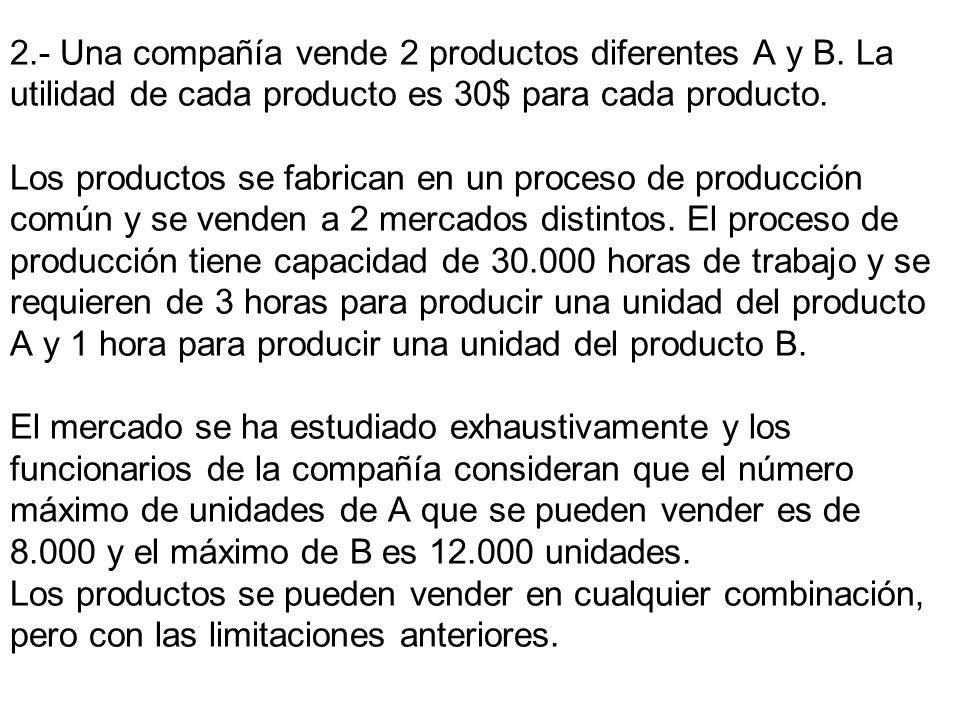 2. - Una compañía vende 2 productos diferentes A y B