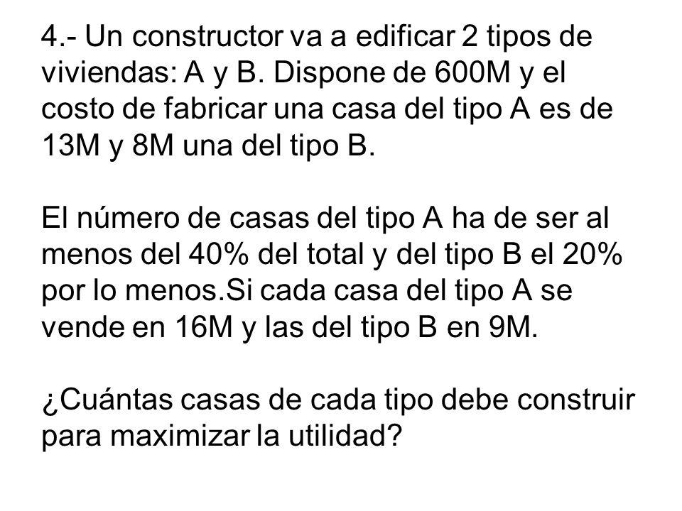 4. - Un constructor va a edificar 2 tipos de viviendas: A y B
