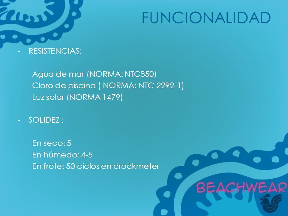 FUNCIONALIDAD RESISTENCIAS: Agua de mar (NORMA: NTC850)