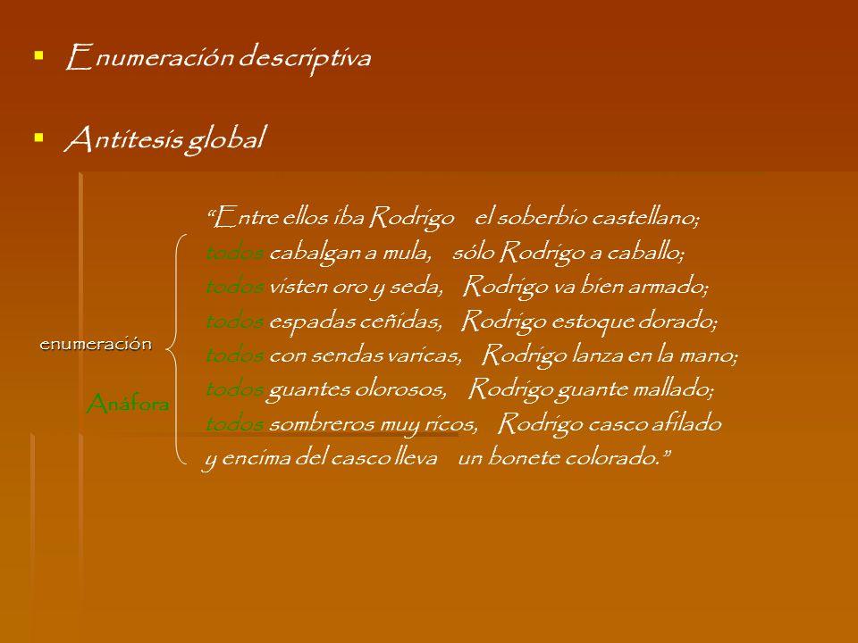 Enumeración descriptiva Antitesis global