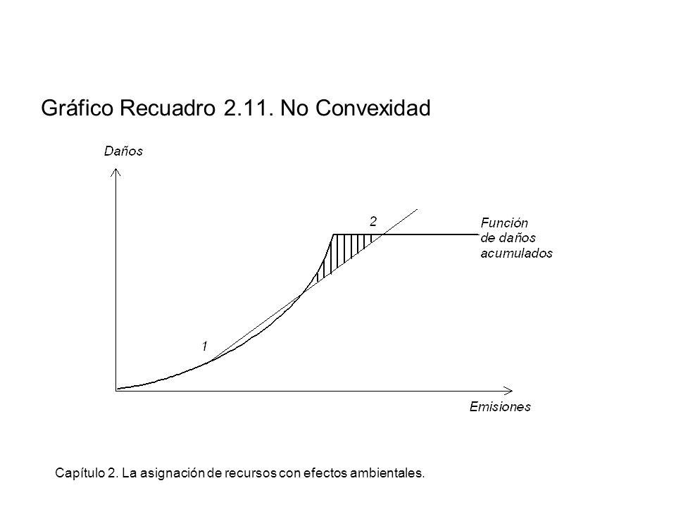 Capítulo 2. La asignación de recursos con efectos ambientales.