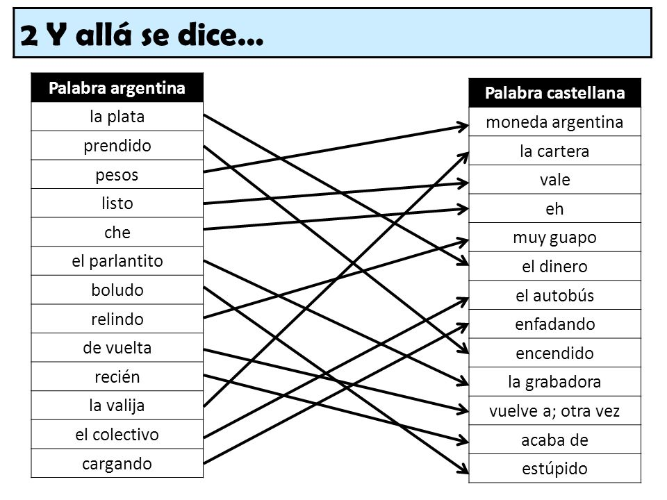 2 Y allá se dice… Palabra argentina Palabra castellana la plata