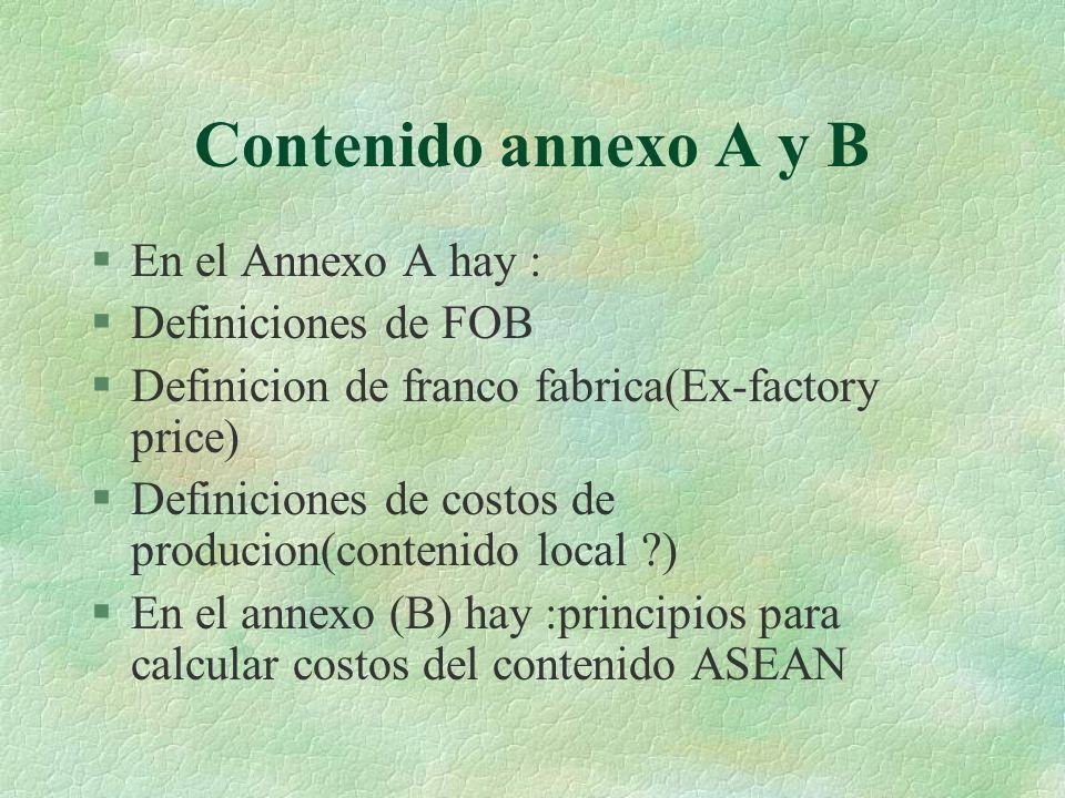 Contenido annexo A y B En el Annexo A hay : Definiciones de FOB