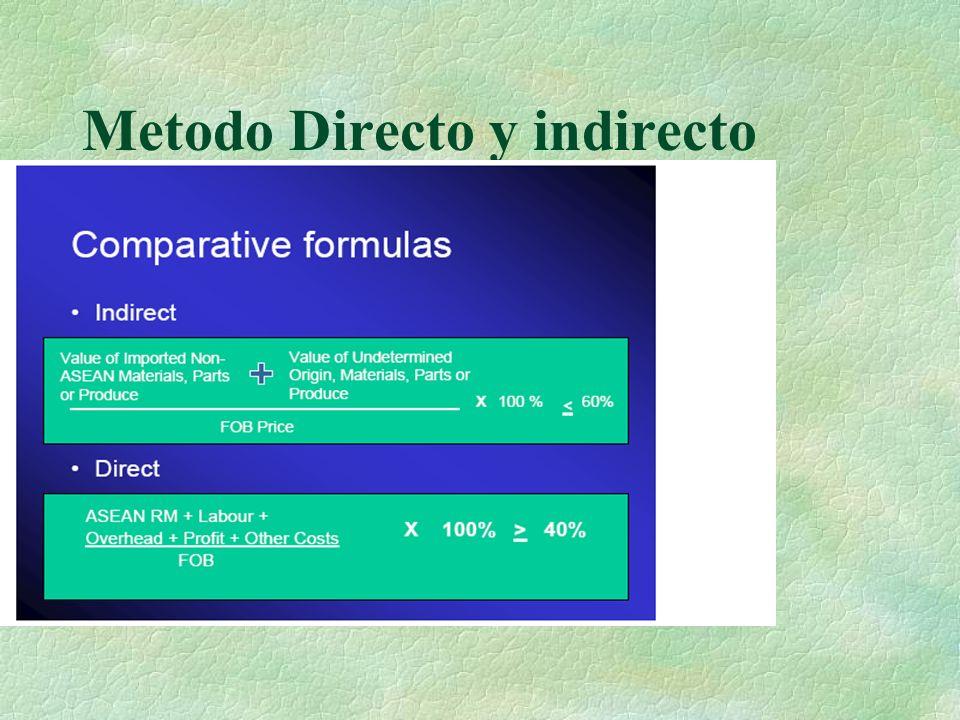 Metodo Directo y indirecto