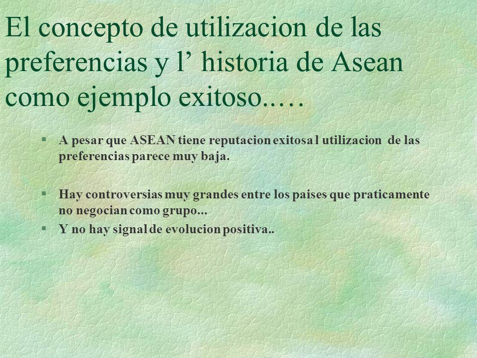 El concepto de utilizacion de las preferencias y l' historia de Asean como ejemplo exitoso..…