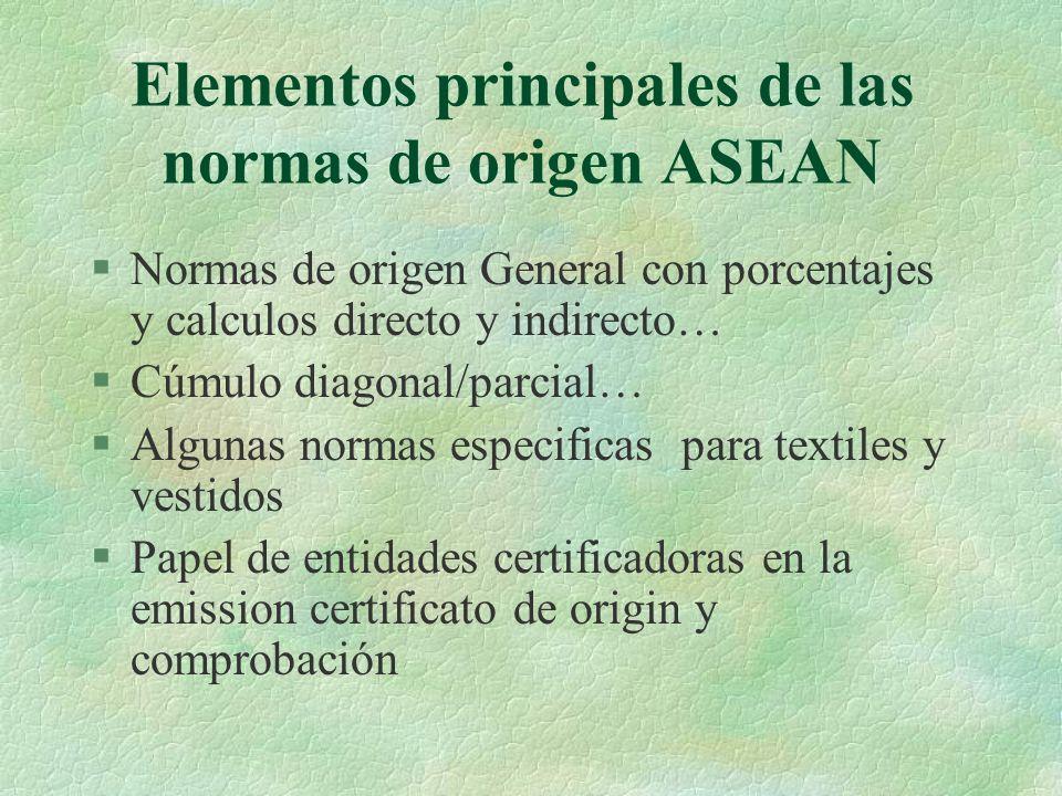 Elementos principales de las normas de origen ASEAN