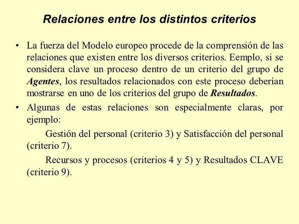 Relaciones entre los distintos criterios